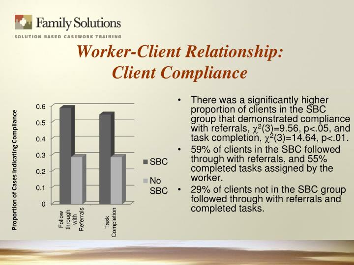 Worker-Client Relationship: