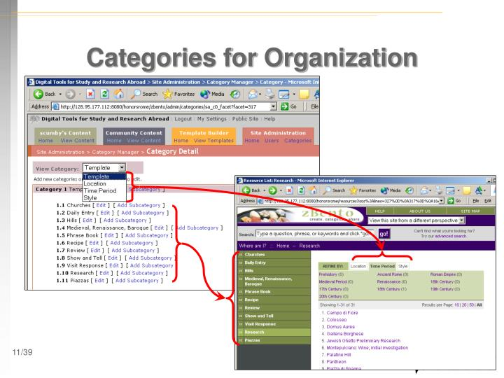 Categories for Organization