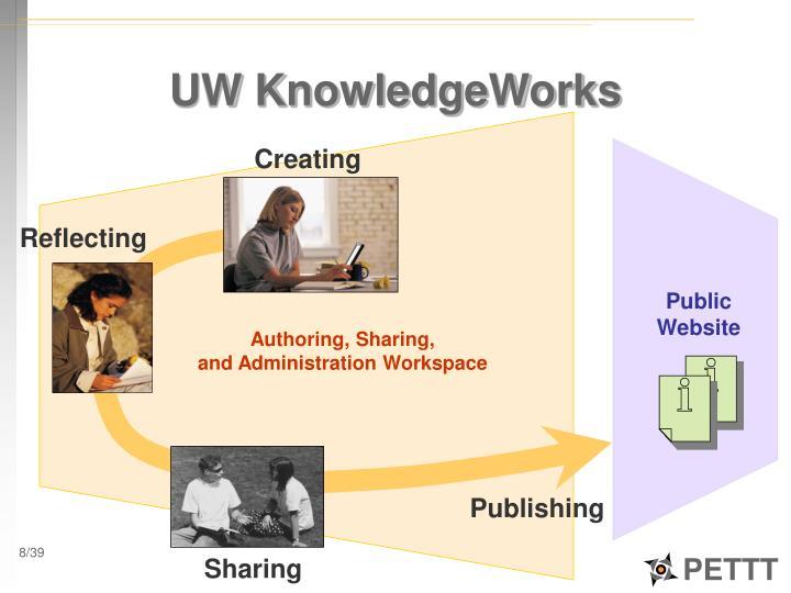 UW KnowledgeWorks