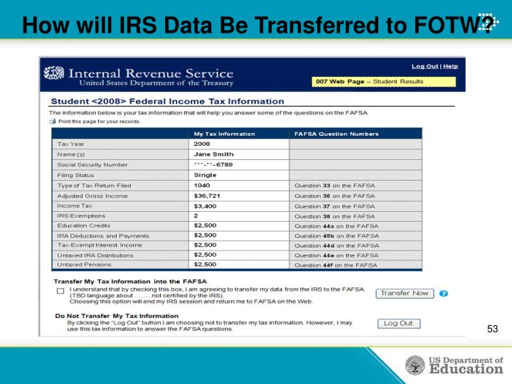 How will IRS Data Be Transferred to FOTW?