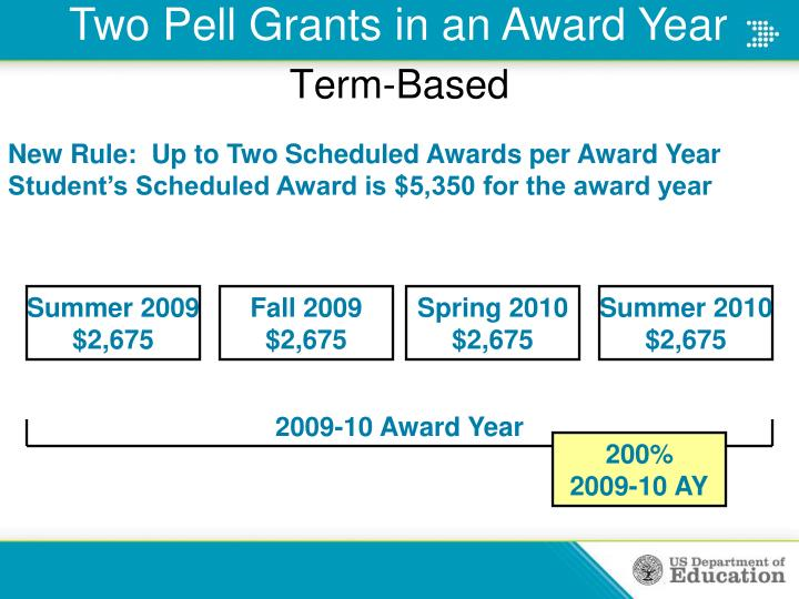 Two Pell Grants in an Award Year
