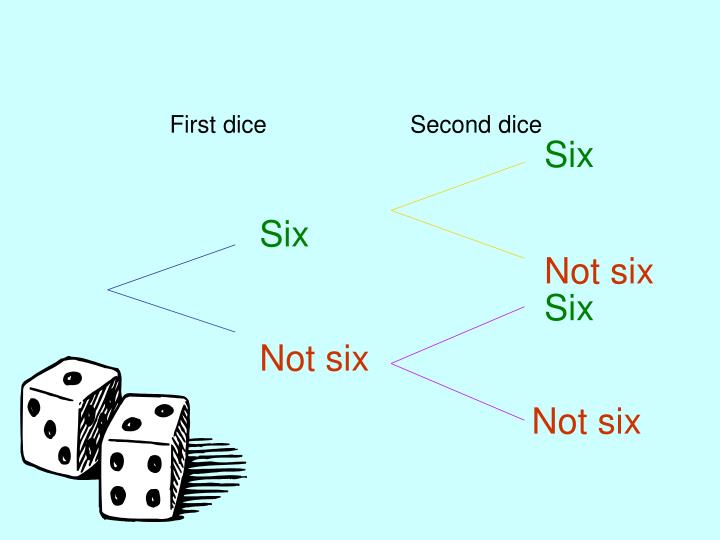 First dice