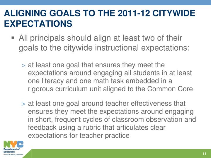 ALIGNING GOALS TO THE 2011-12 CITYWIDE EXPECTATIONS