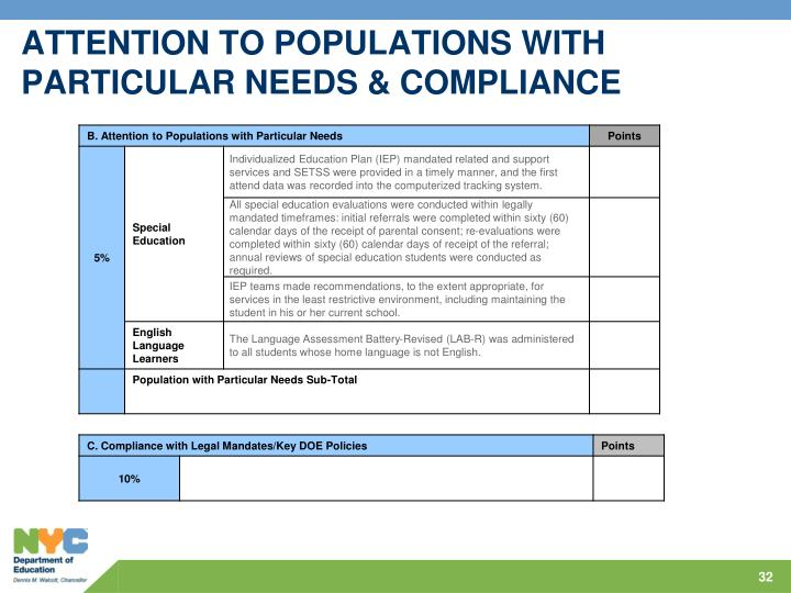 ATTENTION TO POPULATIONS WITH PARTICULAR NEEDS & COMPLIANCE