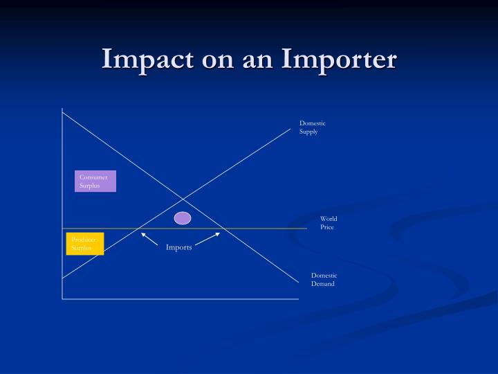 Impact on an Importer