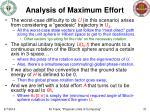 analysis of maximum effort