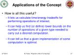 applications of the concept