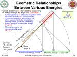 geometric relationships between various energies