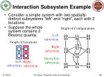 interaction subsystem example