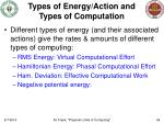 types of energy action and types of computation