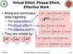virtual effort phasal effort effective work