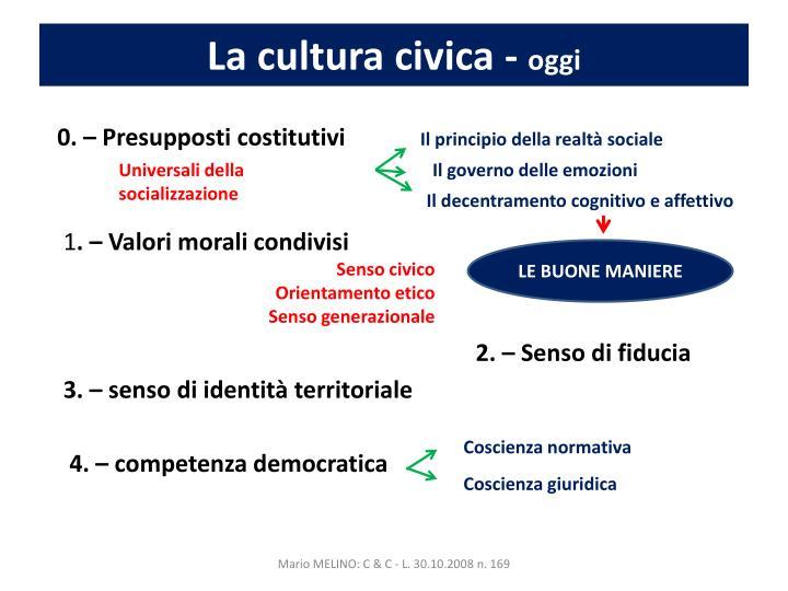 La cultura civica -
