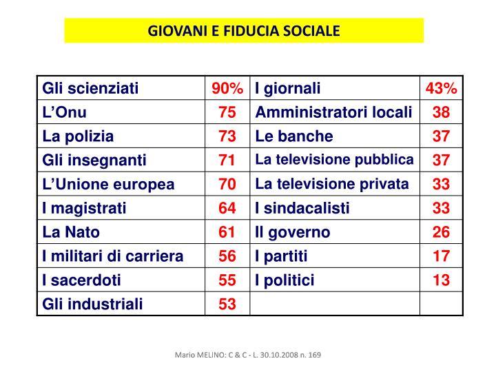 GIOVANI E FIDUCIA SOCIALE