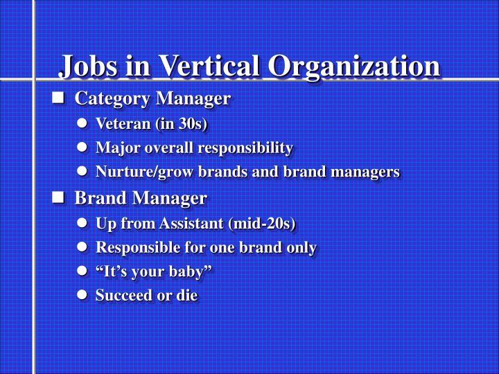Jobs in Vertical Organization