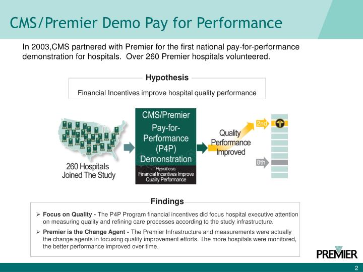 Cms premier demo pay for performance