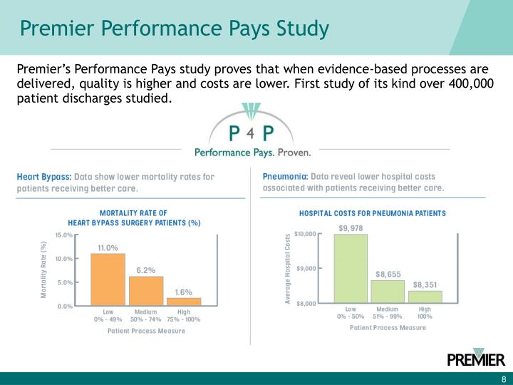 Premier Performance Pays Study