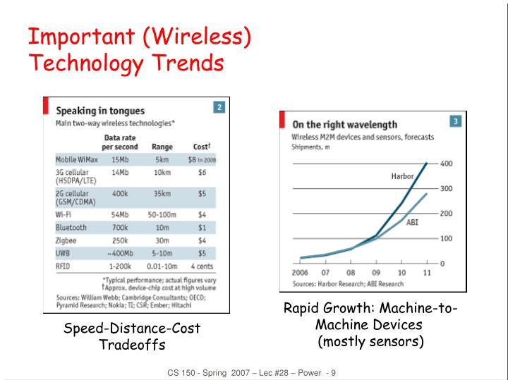 Rapid Growth: Machine-to-
