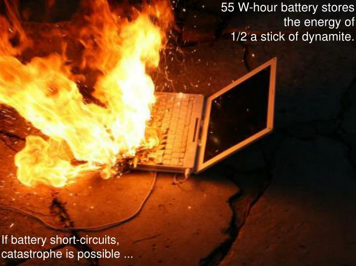 55 W-hour battery stores the energy of