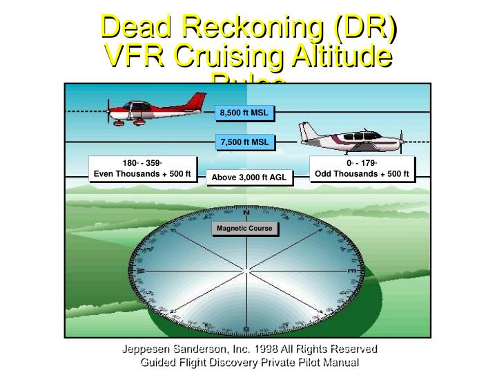 Dead reckoning dr vfr cruising altitude rules