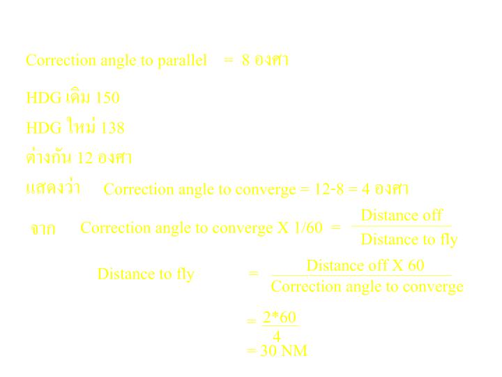 Correction angle to parallel    =
