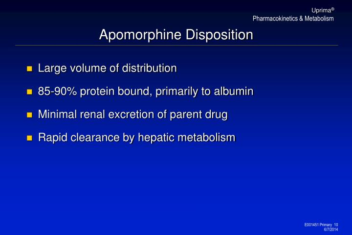 Apomorphine Disposition