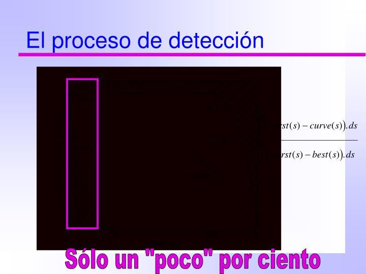 El proceso de detección