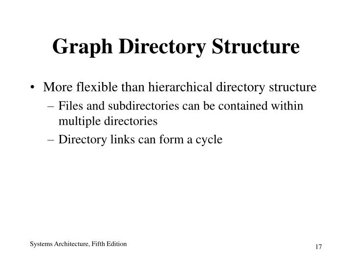 Graph Directory Structure