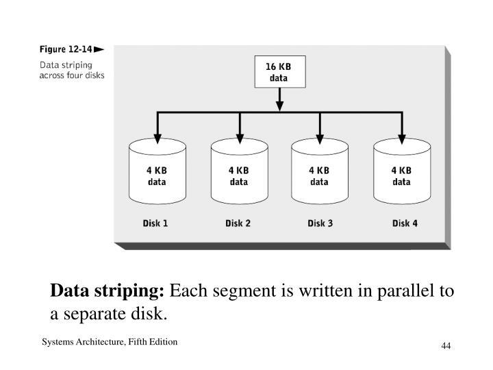 Data striping: