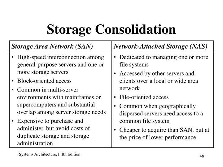 Storage Consolidation