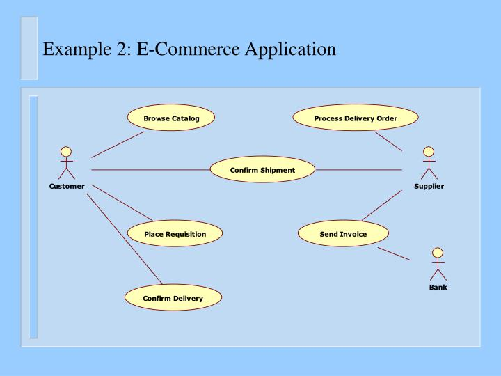 Example 2: E-Commerce Application