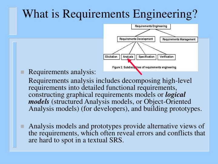 What is Requirements Engineering?