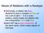 values of relations with a rowtype