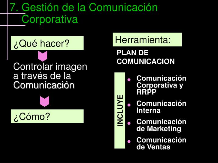 7. Gestión de la Comunicación