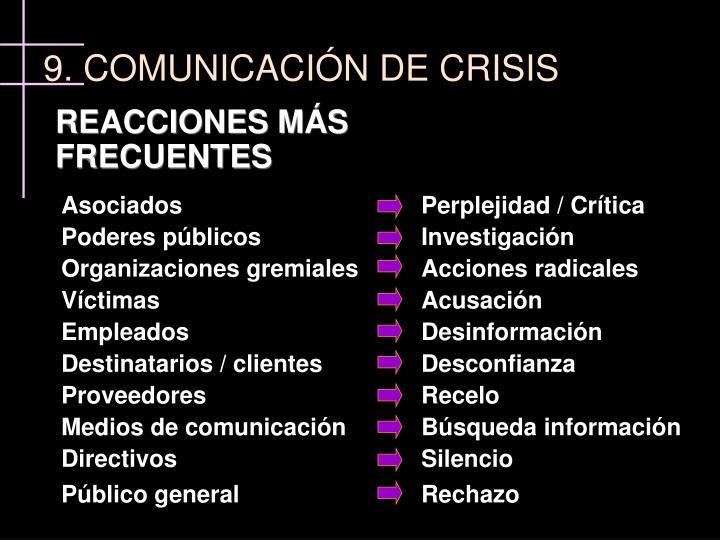 Asociados                Perplejidad / Crítica