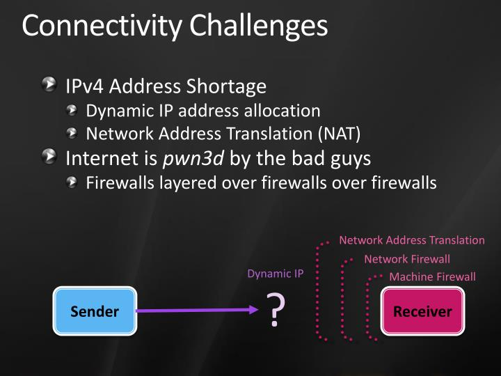 Connectivity Challenges