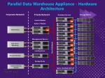 parallel data warehouse appliance hardware architecture