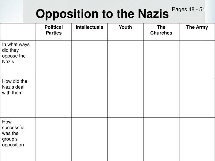 Opposition to the Nazis