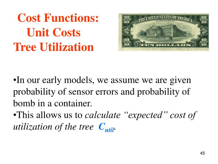 Cost Functions: