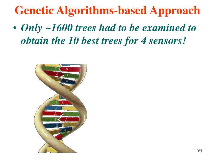 Genetic Algorithms-based Approach