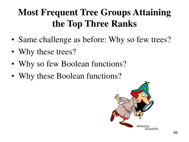 Most Frequent Tree Groups Attaining the Top Three Ranks