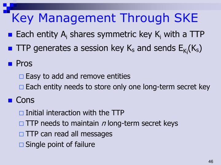 Key Management Through SKE