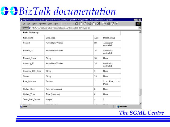 BizTalk documentation