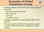 dynamics of global population trends