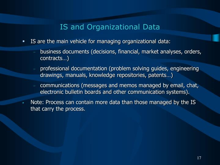 IS and Organizational Data