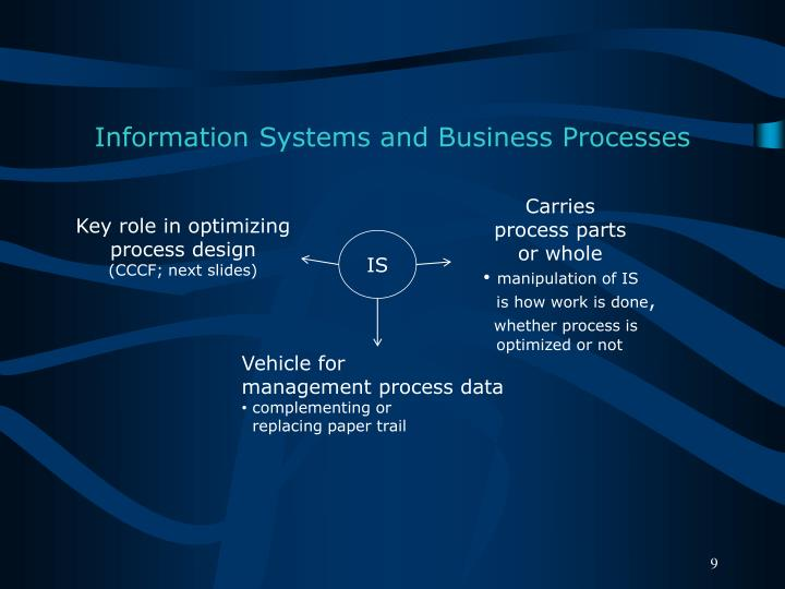 Information Systems and