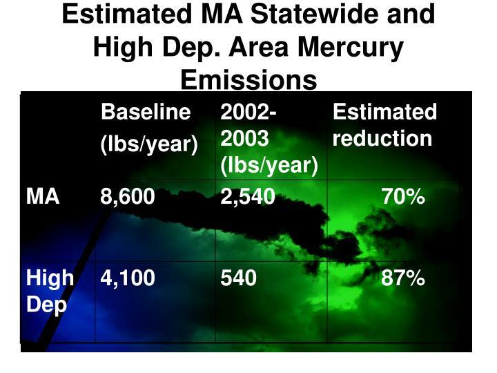 Estimated MA Statewide and High Dep. Area Mercury Emissions