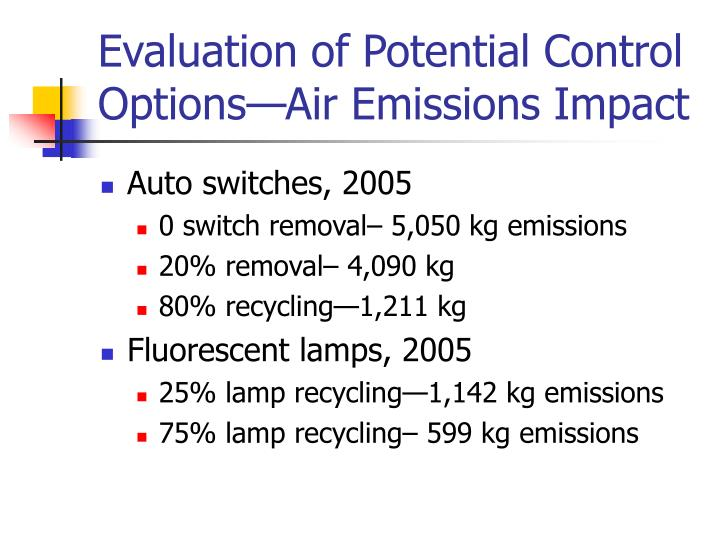 Evaluation of Potential Control Options—Air Emissions Impact