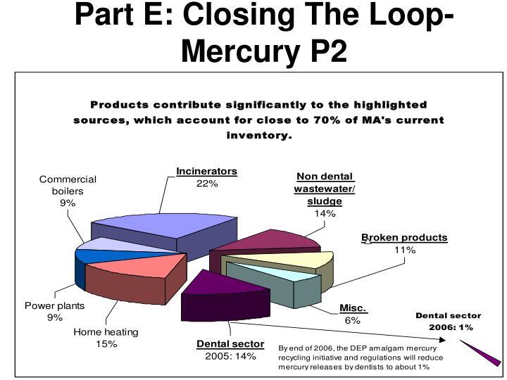 Part E: Closing The Loop- Mercury P2