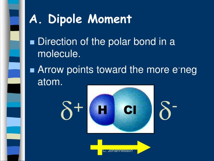 A dipole moment