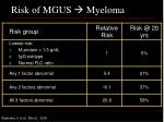 risk of mgus myeloma